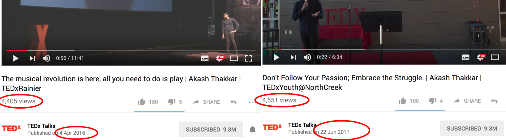 Video views comparison same speaker different quality